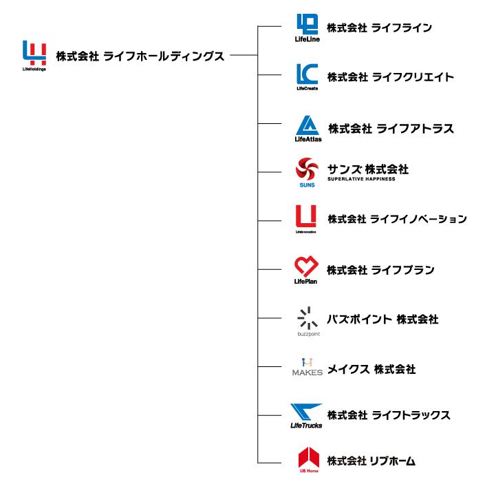 ライフグループ組織図
